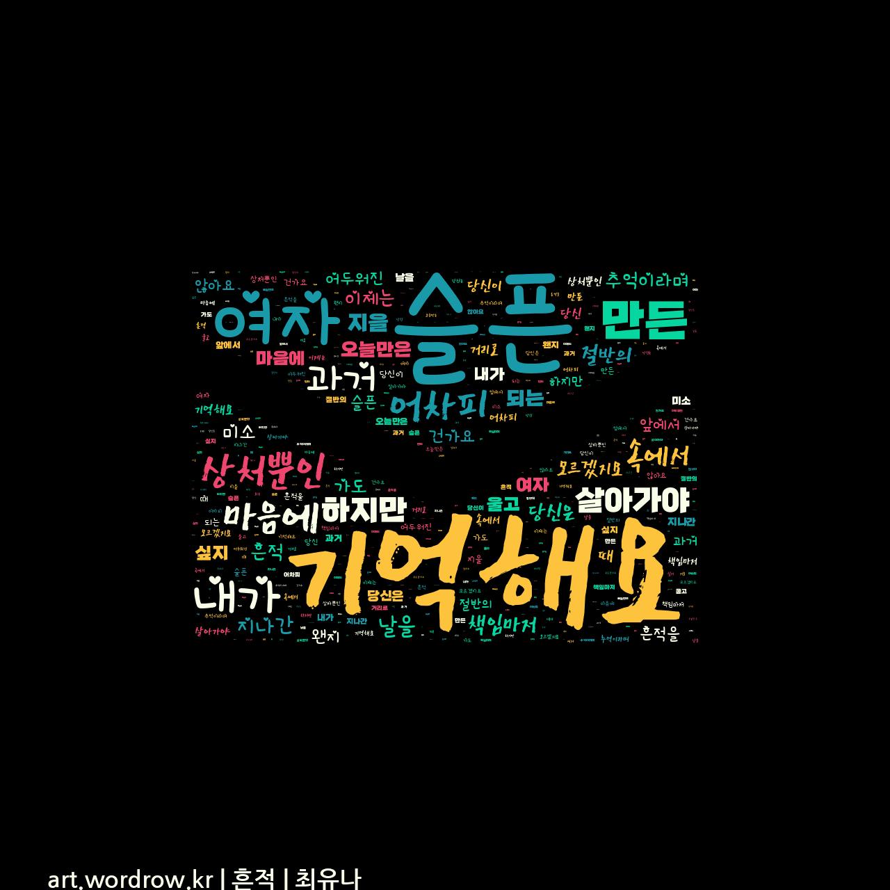 워드 클라우드: 흔적 [최유나]-25
